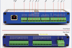 Sentry-1012S2-panel