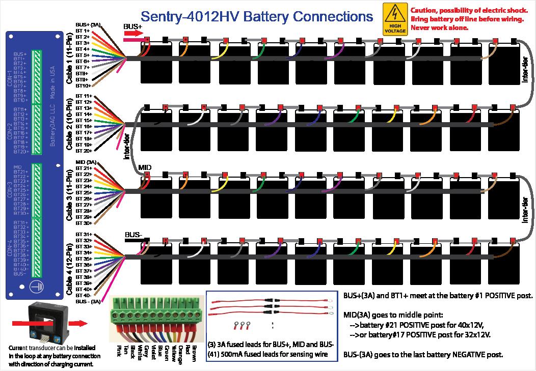 Battery Monitoring Equipment : Sentry hv ups battery monitoring system batterydaq